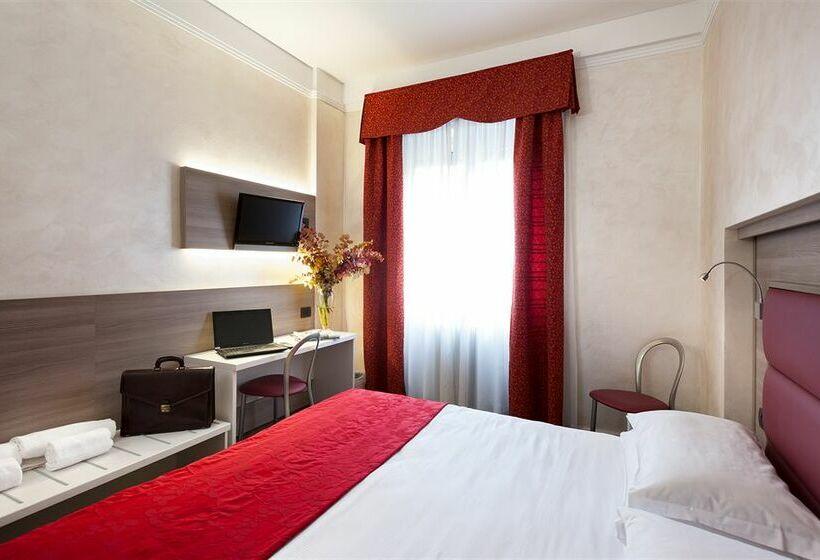 Hotel Gamma Milan